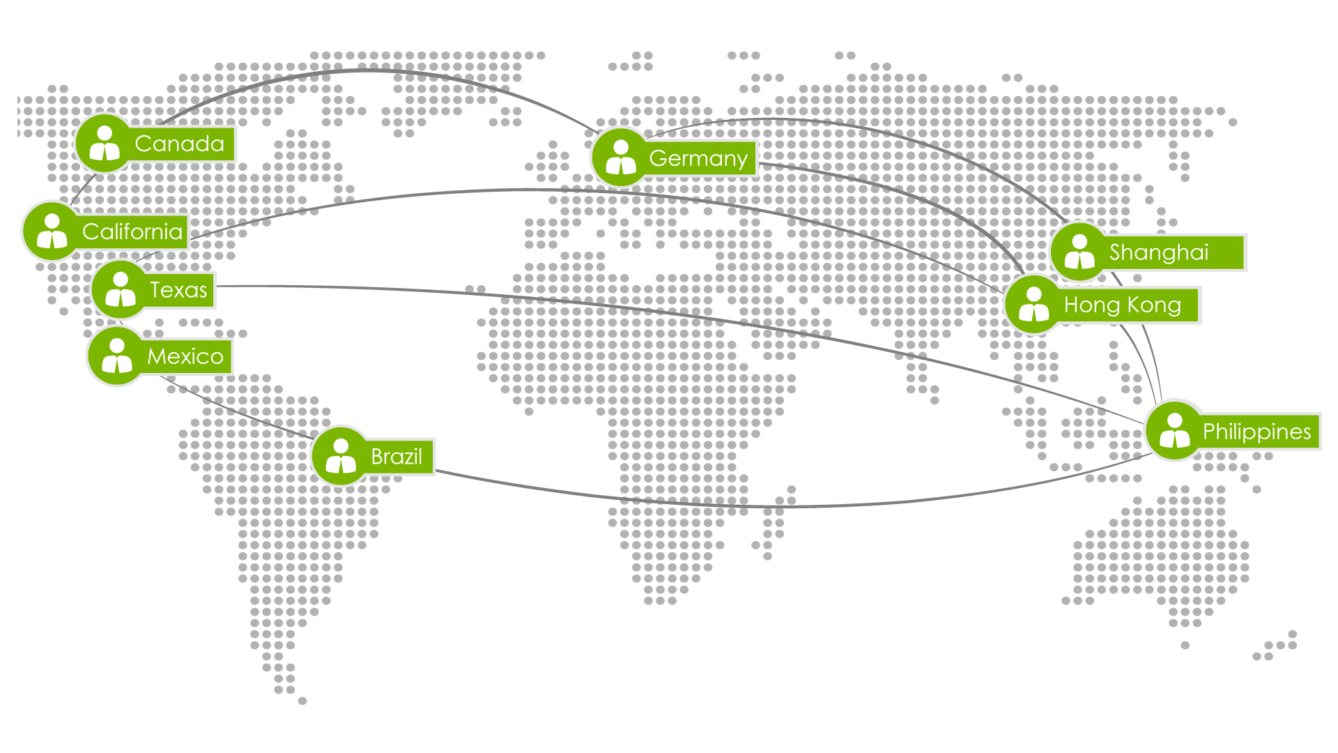 Worldwide Network of Suppliers Image